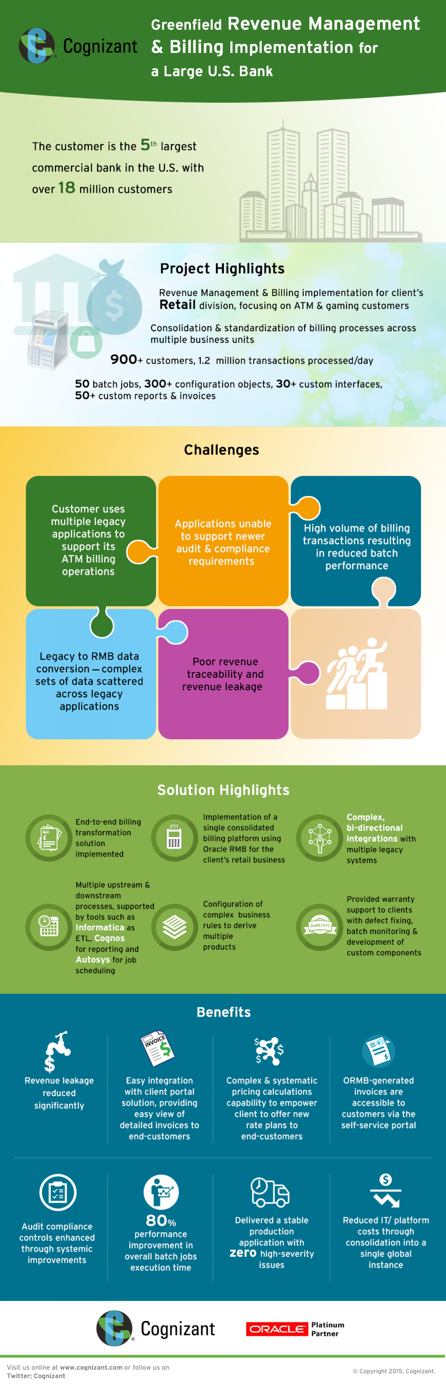 Cognizant's Revenue Management & Billing (RMB) Implementation for a Large U.S. Bank Consolidates and Standardizes Billing Processes Across Multiple Business Units  Infographic