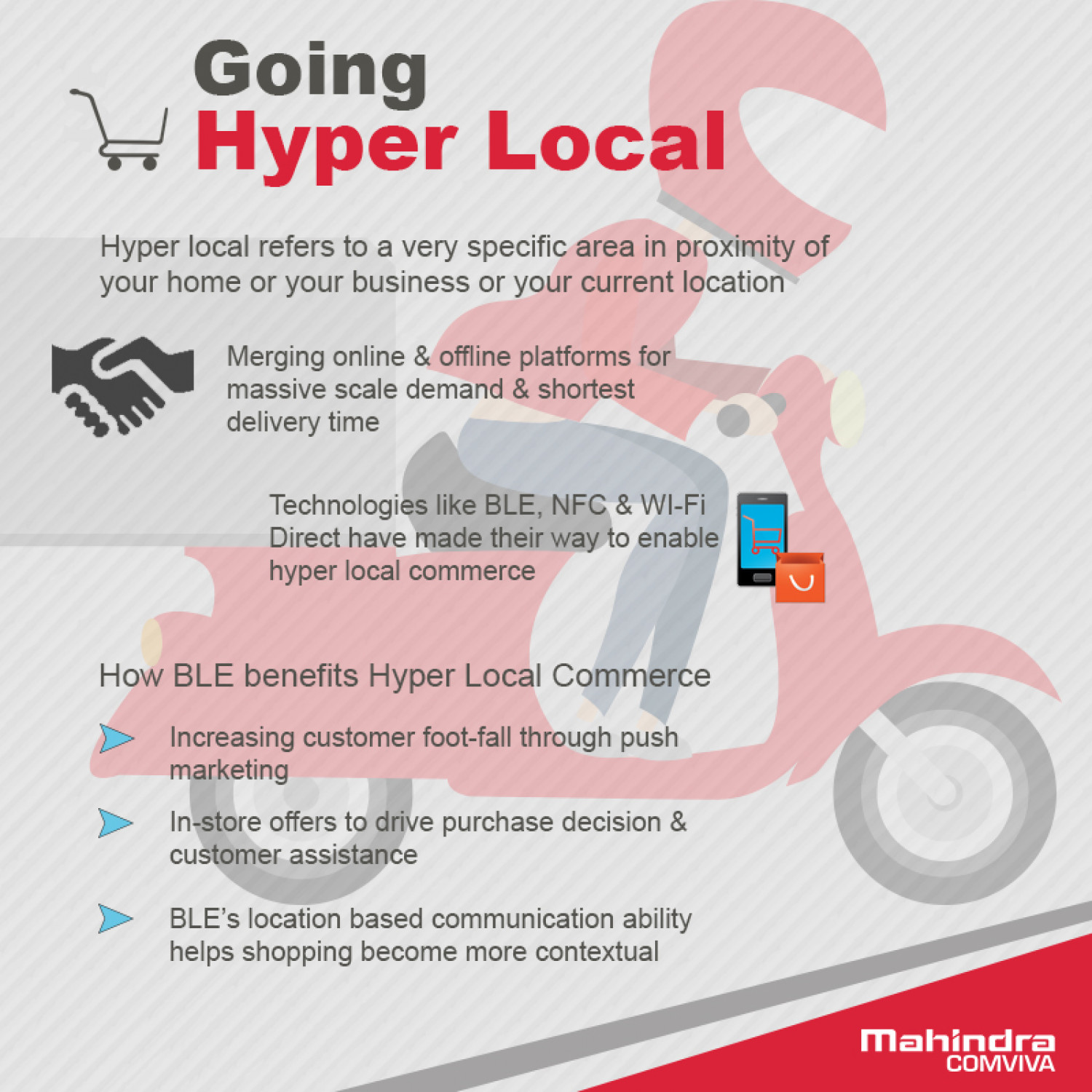 How-BLE-is-making-Hyper-Local-Commerce-possible Infographic