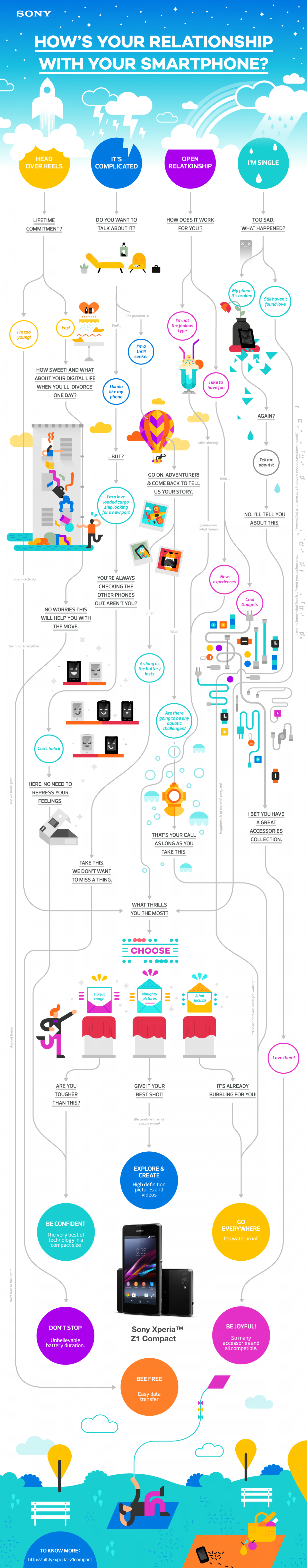 How's Your Relationship With Your Smartphone? Infographic