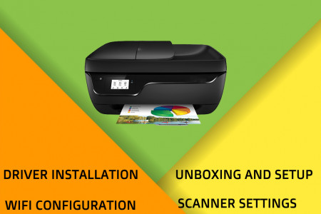 HP Officejet 3830 Printer Infographic