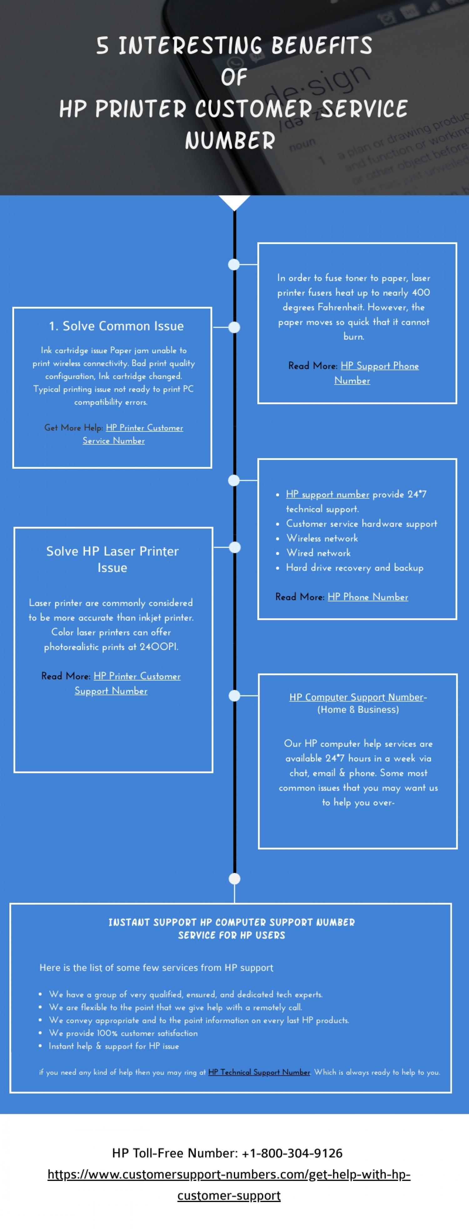 HP Printer Customer Service Number for Solve These Printer Issues Infographic