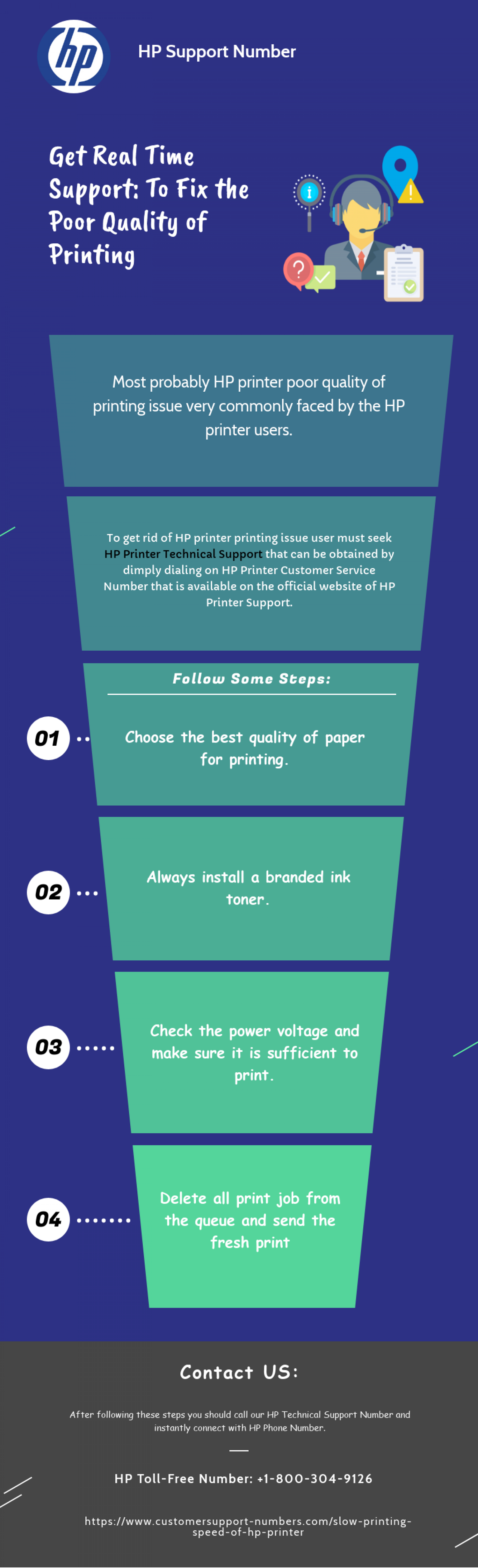 HP Printer Support Number: To Fix the Poor Quality of Printing Infographic