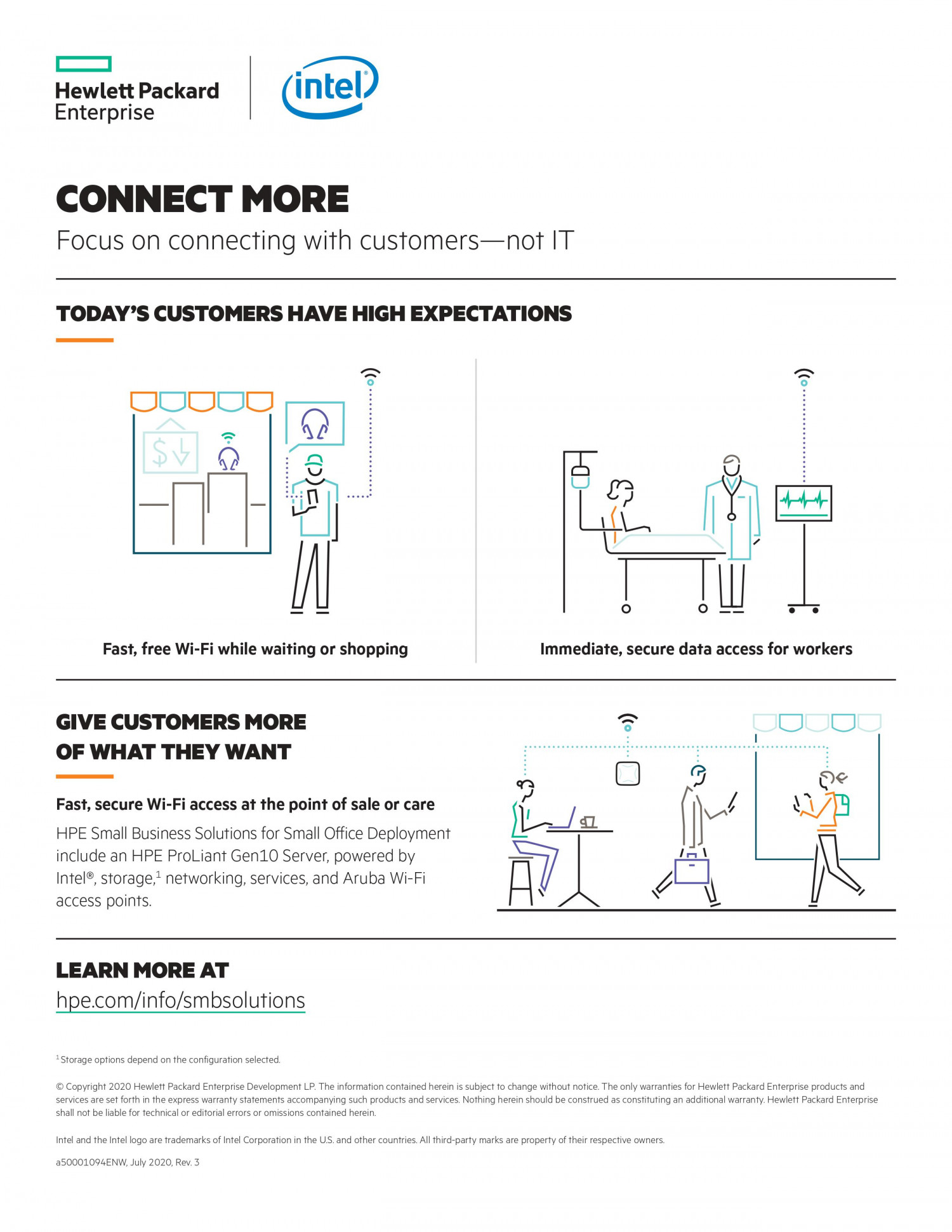 HPE Small Business Solutions Infographic