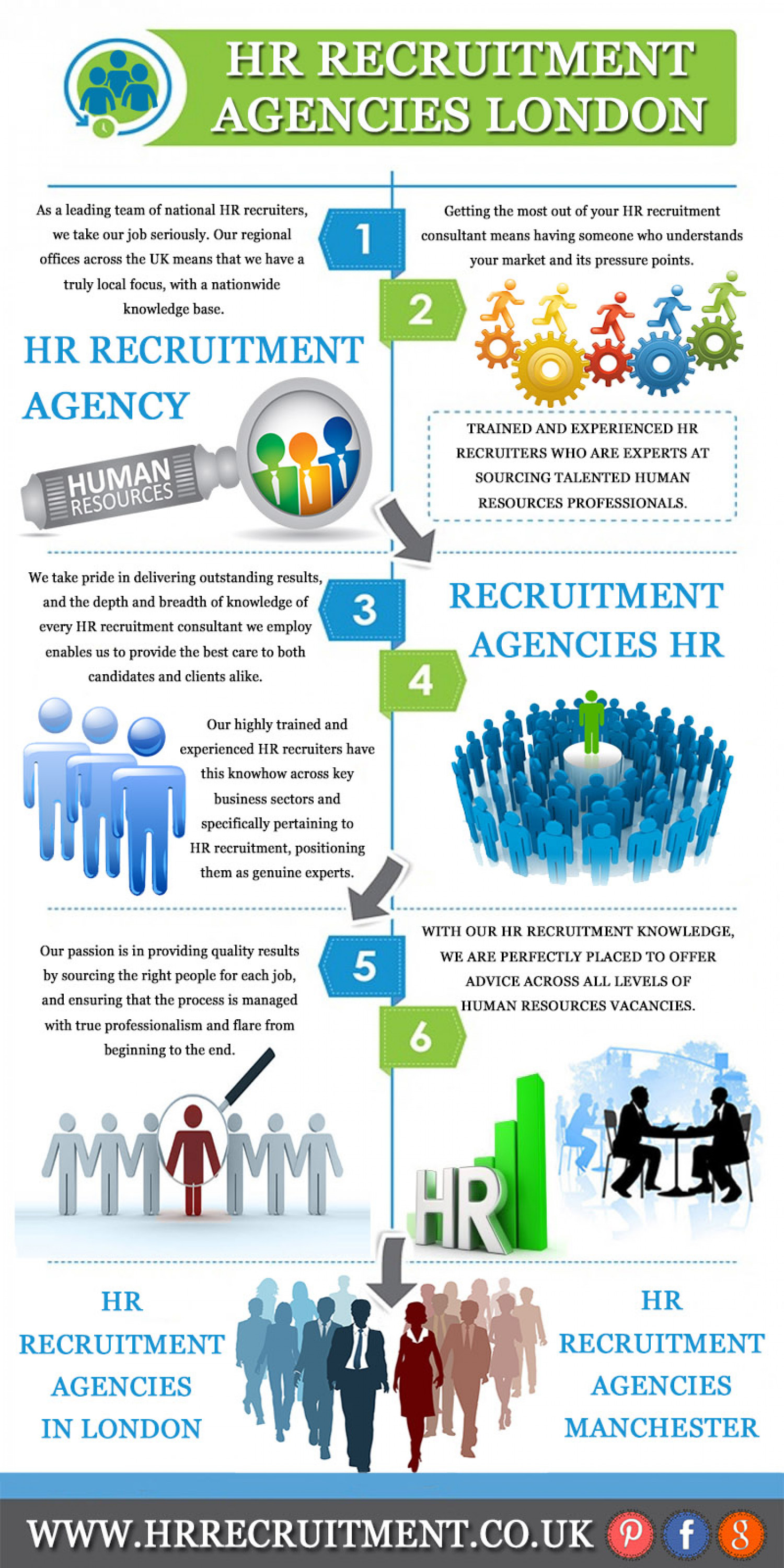 hr recruitment agencies london | Visual ly