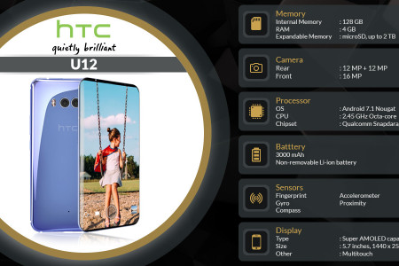 HTC U12 Full Phone Specifications- Infographic                  Infographic