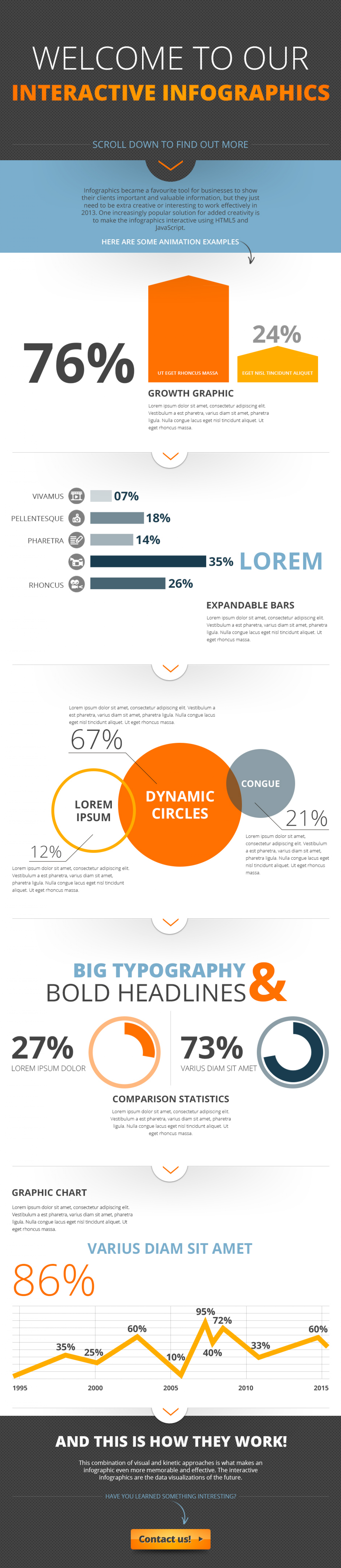 HTML 5 Interactive Infographic Infographic