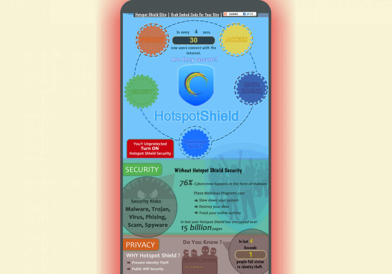 HTML5 Infographic About Internet Privacy & Security by Hotspot Shield Elite Infographic