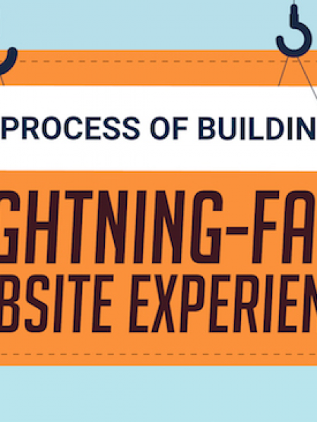 14 Steps To Building A Lightening-Fast Web Experience Infographic