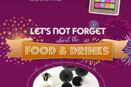 http://wizzlepartysupplies.com.au/23-easy-new-years-eve-party-ideas/ Infographic