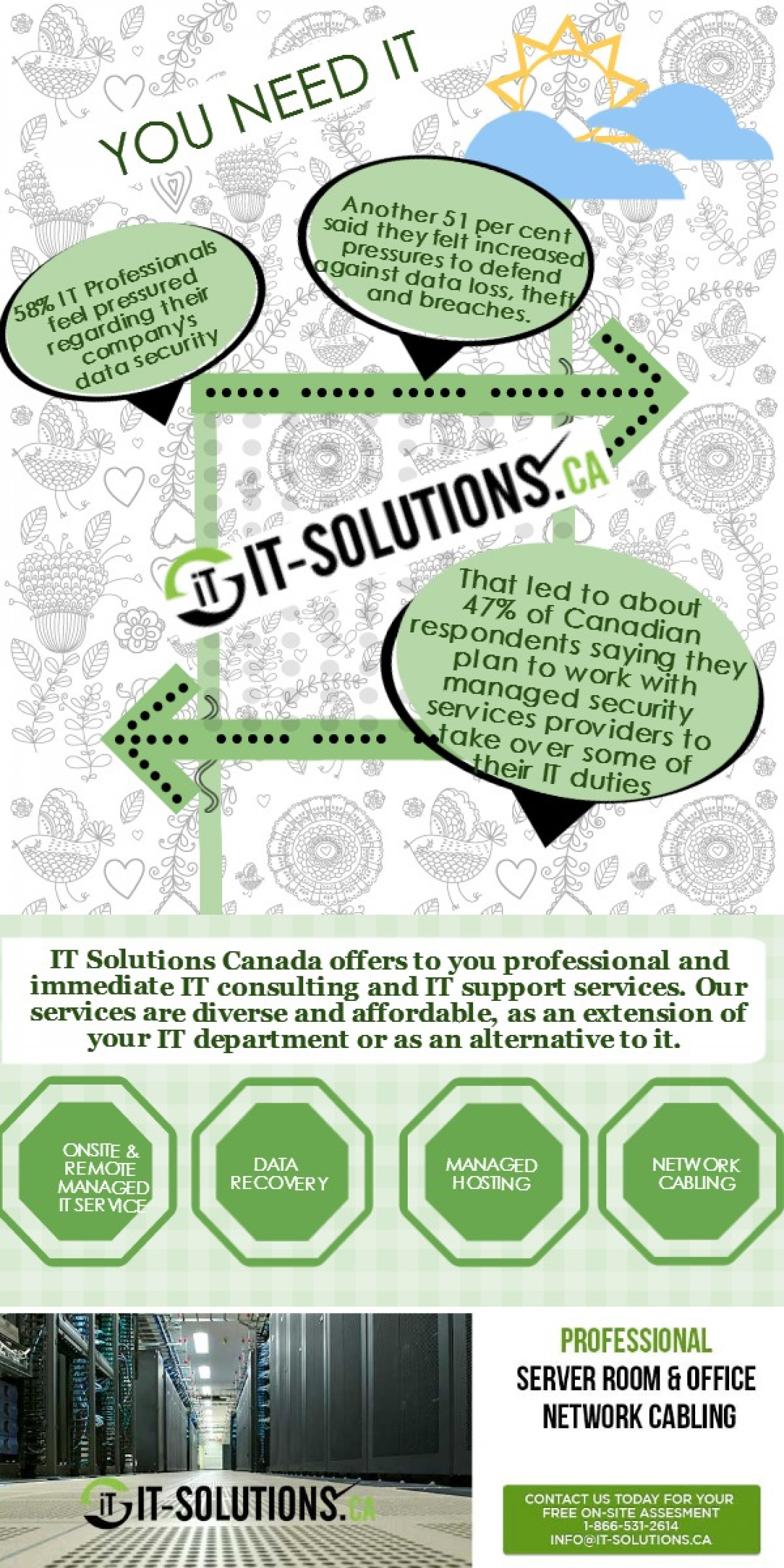 http://www.it-solutions.ca Infographic