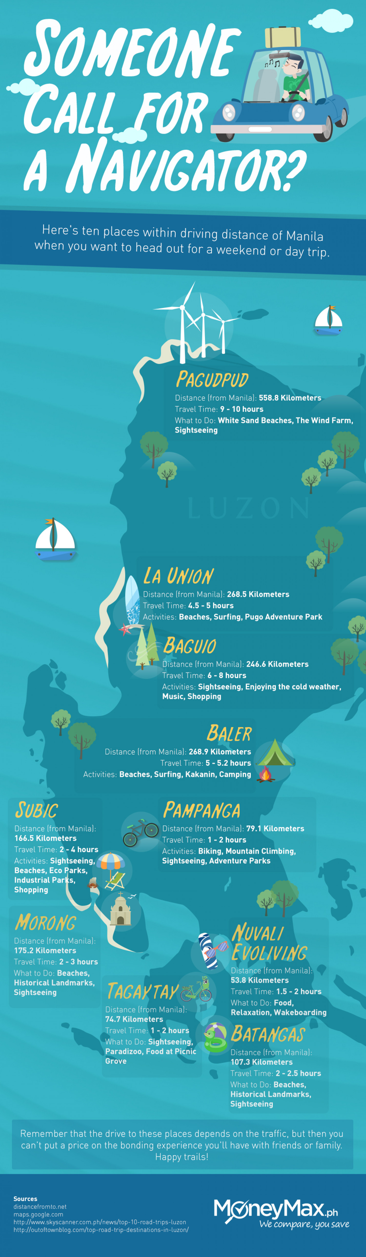 Your Guide to Road Trip Destinations Near Manila Infographic