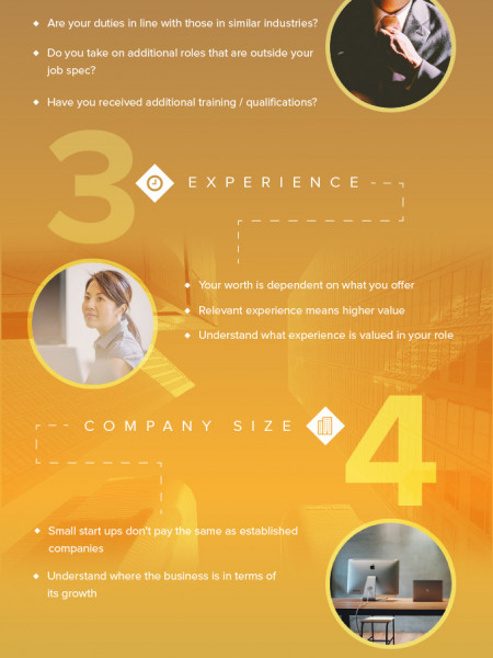 What Am I Worth? Understanding Your Salary Infographic