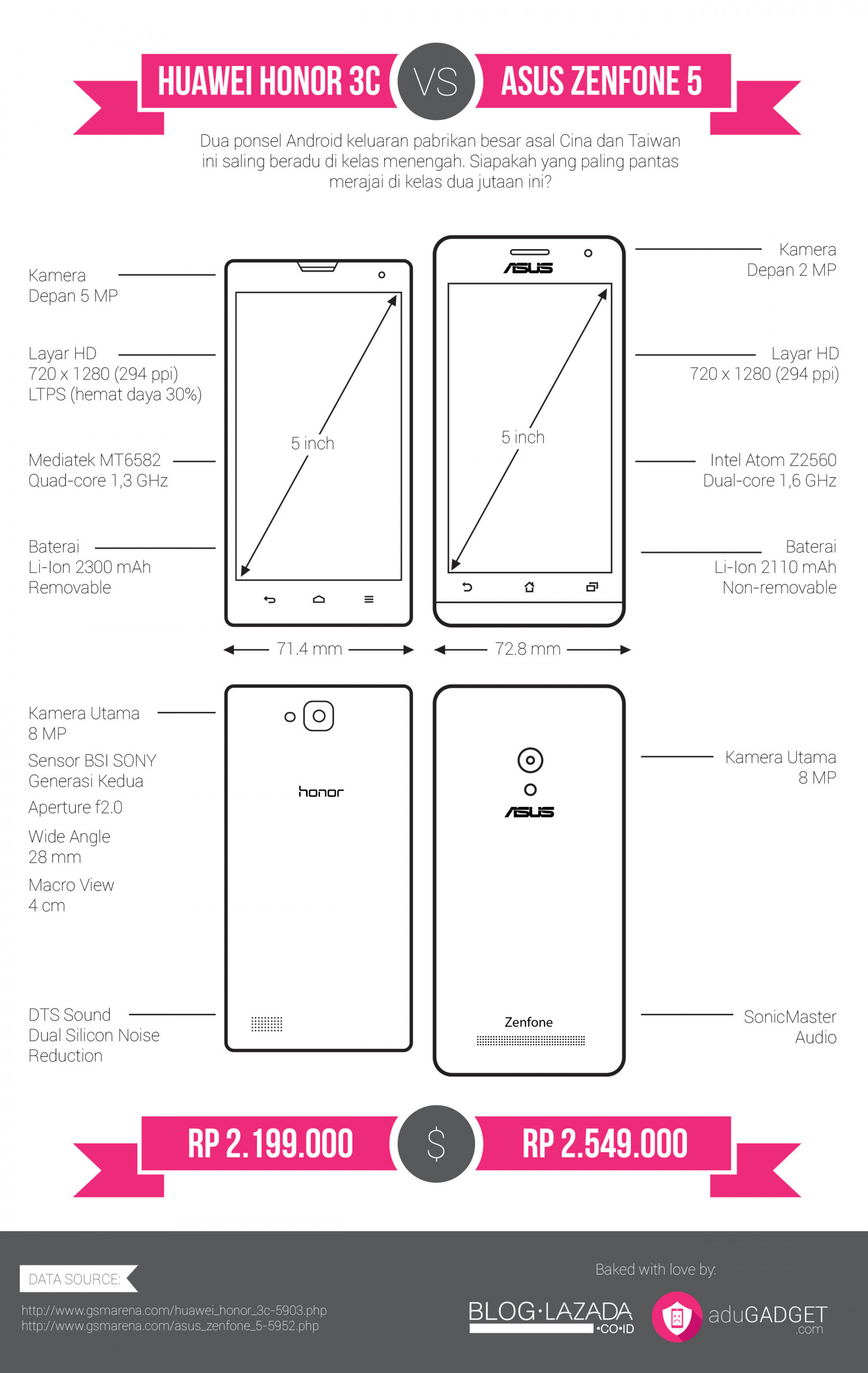 Huawei Honor 3C vs. Asus Zenfone 5 Infographic
