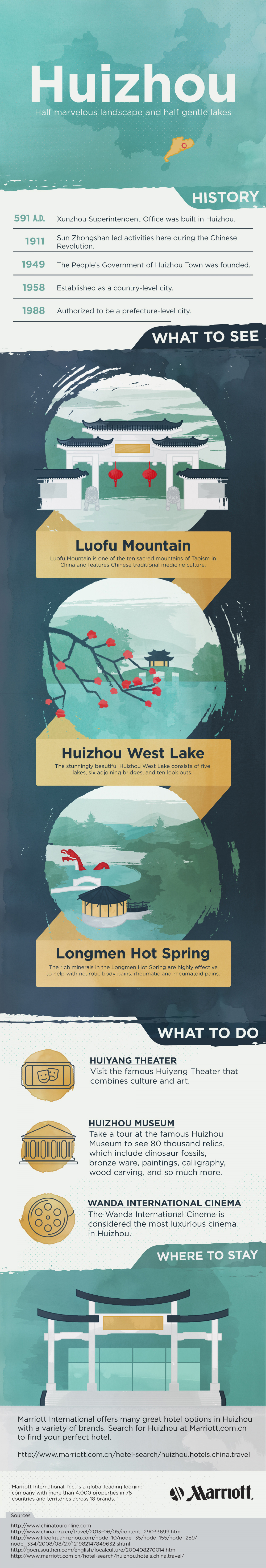 Huizhou Marvelous Landscape and Half Gentle Lakes Infographic