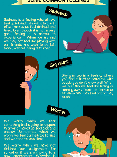 Human Feelings and Emotions Infographic