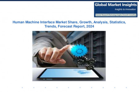 Human Machine Interface Market Analysis Report, Share, Growth, Trend, and Forecast, 2024 Infographic