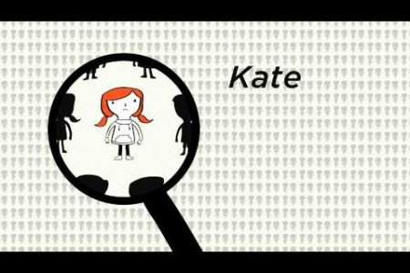 Hungry Kate: The Girl With A Belly Ache  Infographic
