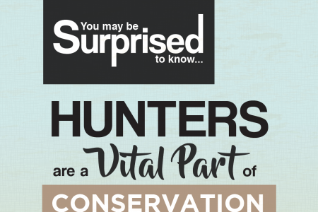 Hunters are a Vital Part of Conservation (2.0) Infographic
