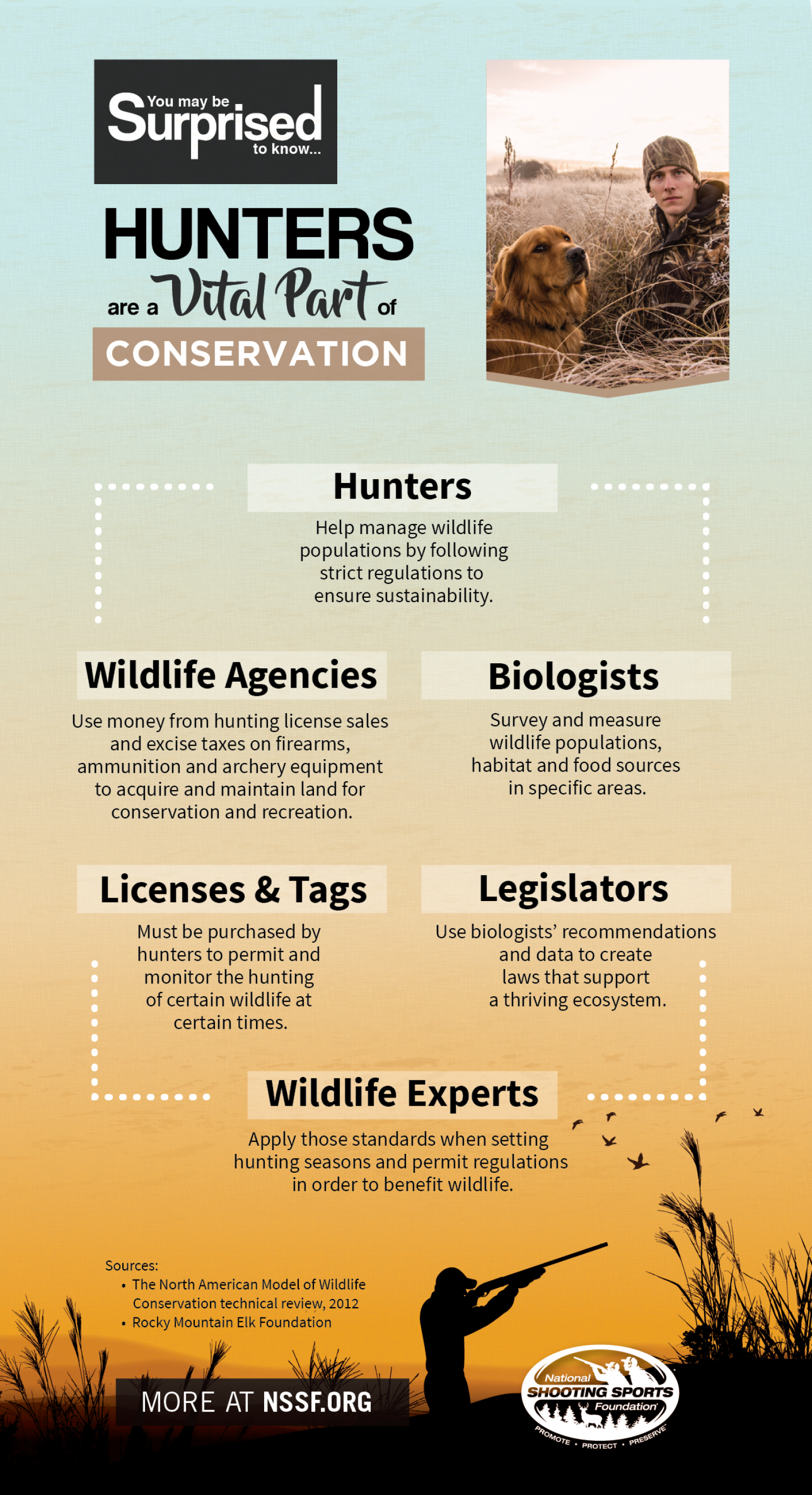 Hunters are a Vital Part of Conservation