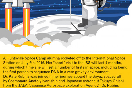 Huntsville Space Camp Alumna Will Now Go To Space Infographic