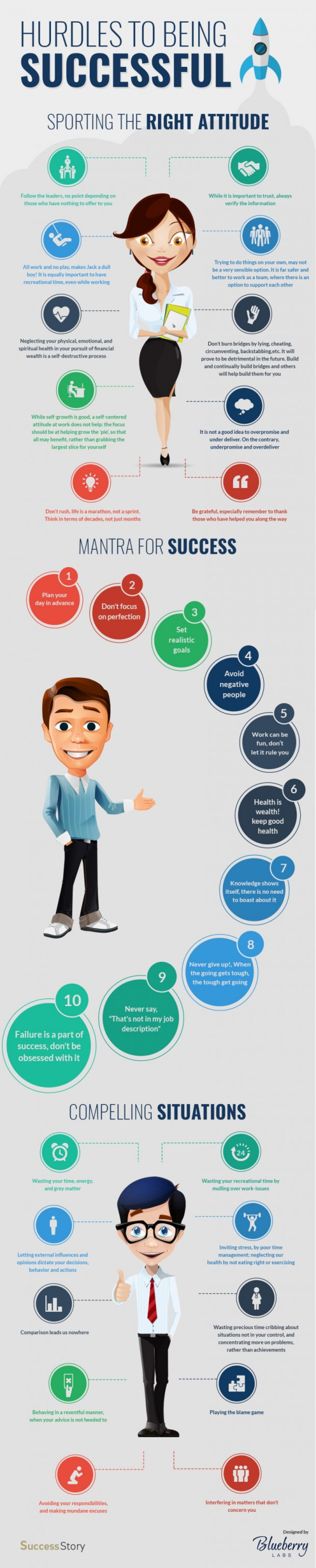 Hurdles to Being Successful Infographic
