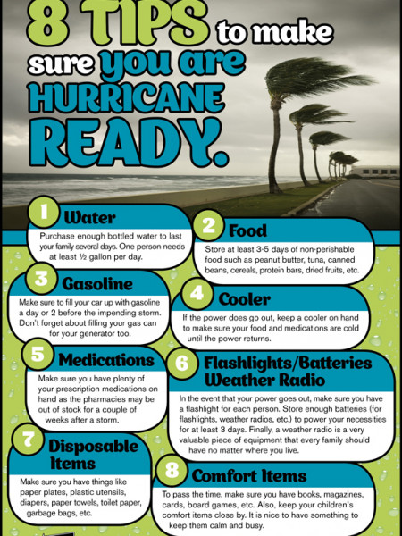 8 Tips To Make Sure You're Hurricane Ready Infograph Infographic