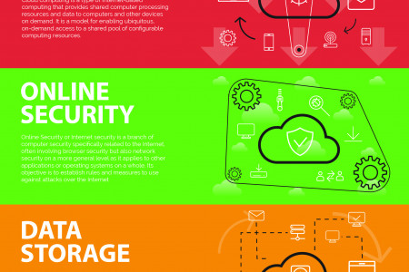Hybrid Cloud Computing Services By Mivvel Inc Infographic