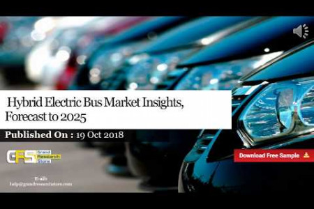 Hybrid Electric Bus Market Insights, Forecast to 2025 Infographic