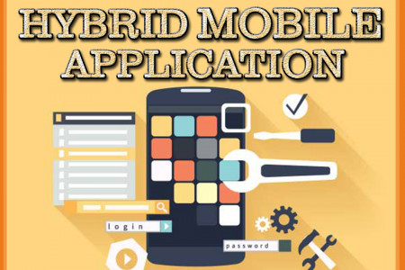 Hybrid Mobile Applications Infographic