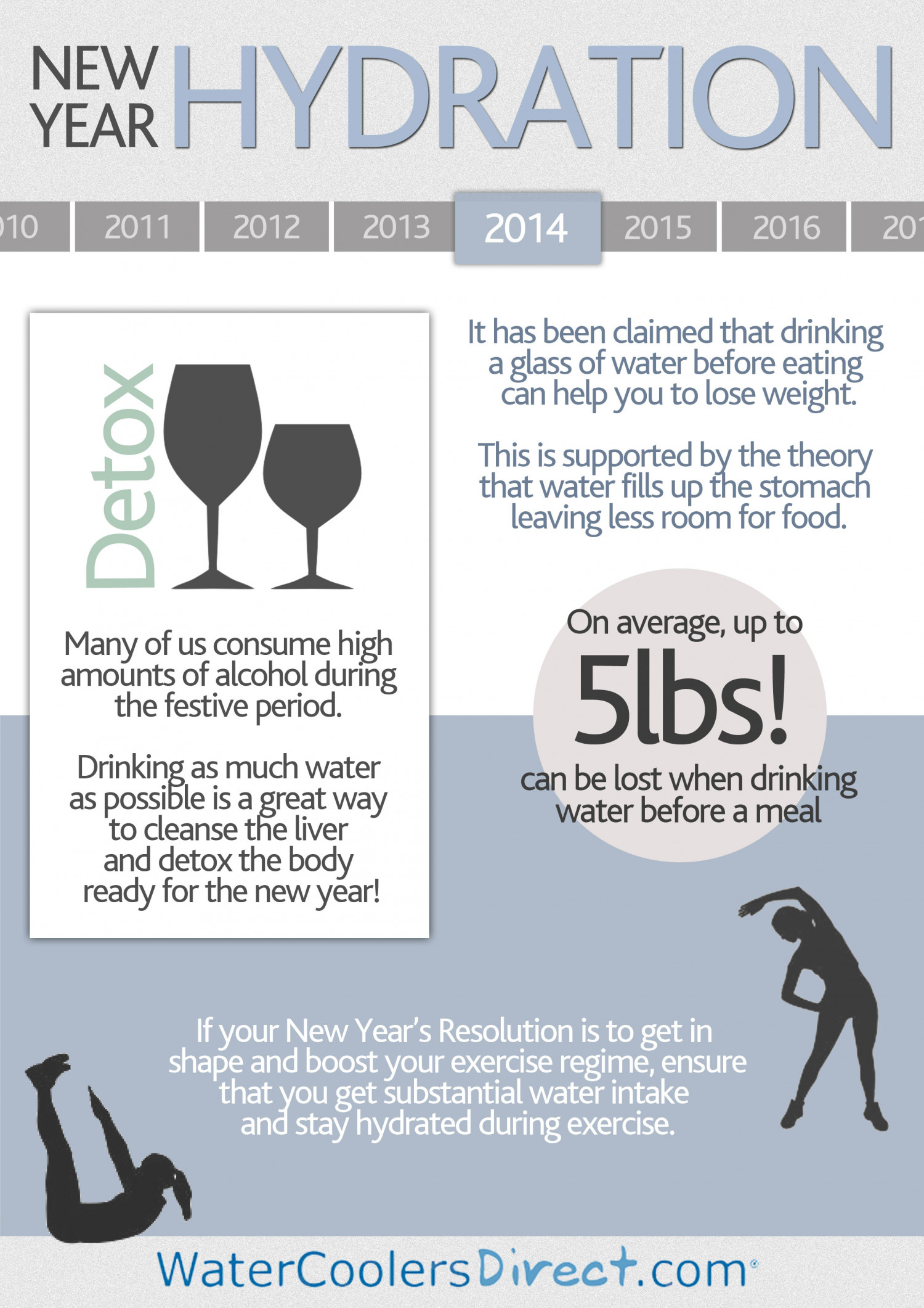 Hydration for 2014 Infographic