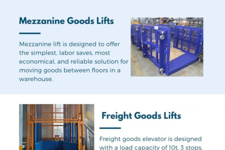 Hydraulic Goods Lifts Manufacturer & Supplier Infographic