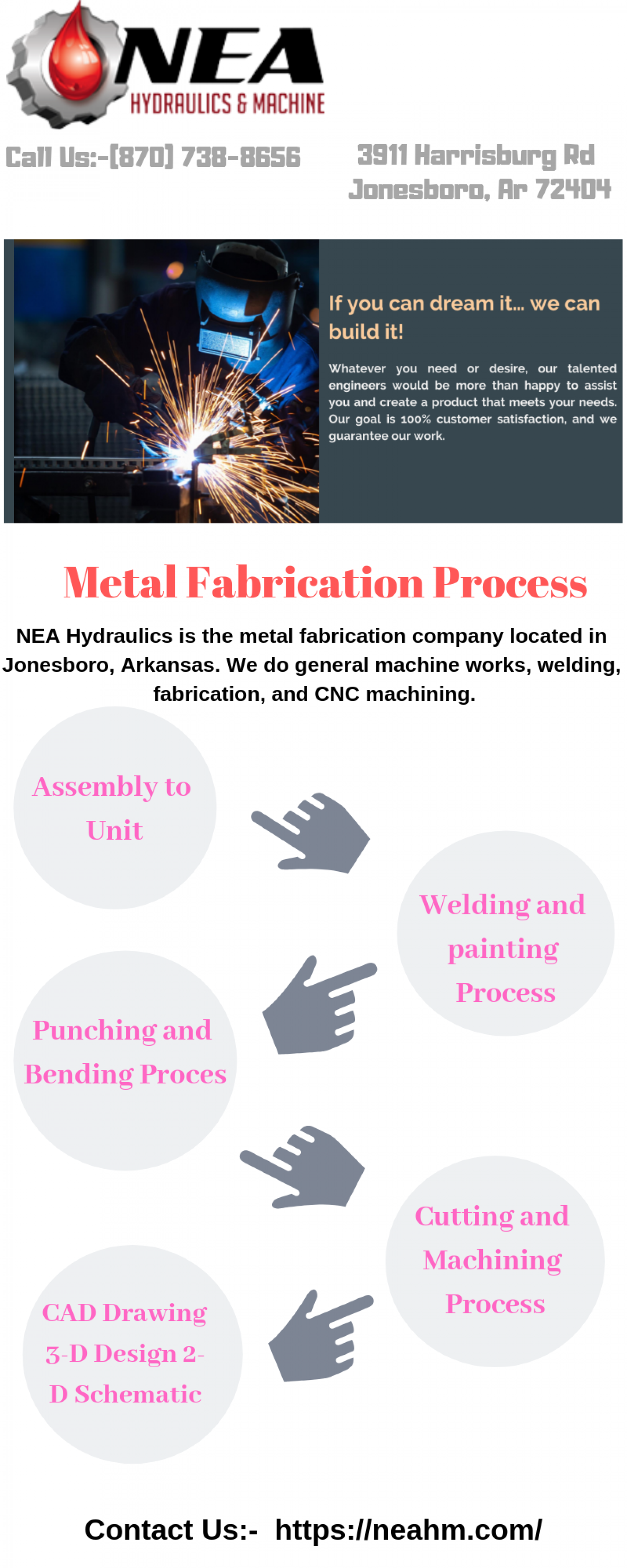 What are the common Metal Fabrication Processes and their Applications?