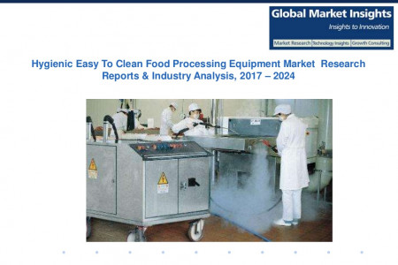 Hygienic Easy To Clean Food Processing Equipment Market Share, Analysis, Outlook (2017-2024) Infographic