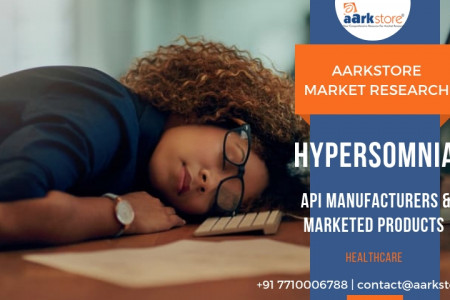 Hypersomnia API Manufacturers Infographic
