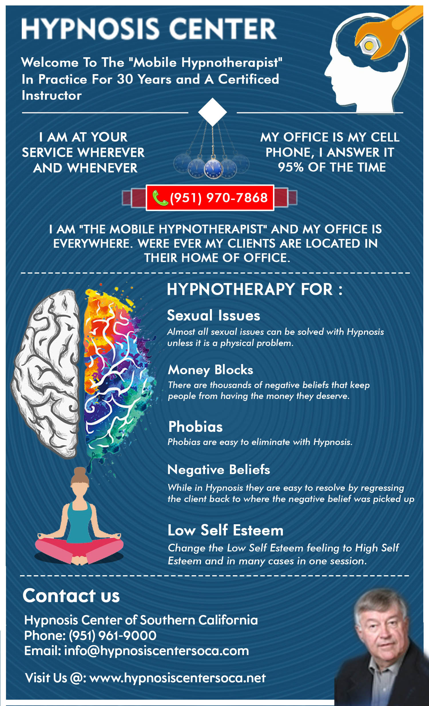 Hypnotherapy for Subconscious Mind  Infographic