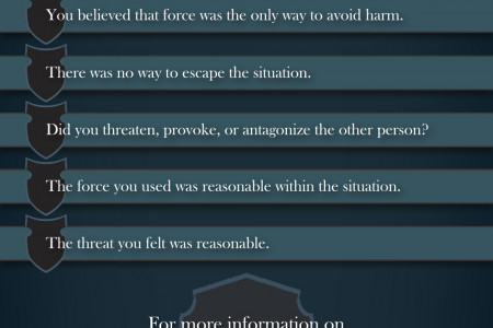 I was charged with assault, but it was self-defense! Now what? Infographic