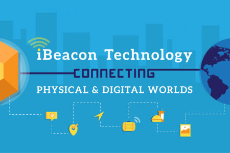 iBeacon Technology – Connecting physical and digital worlds Infographic