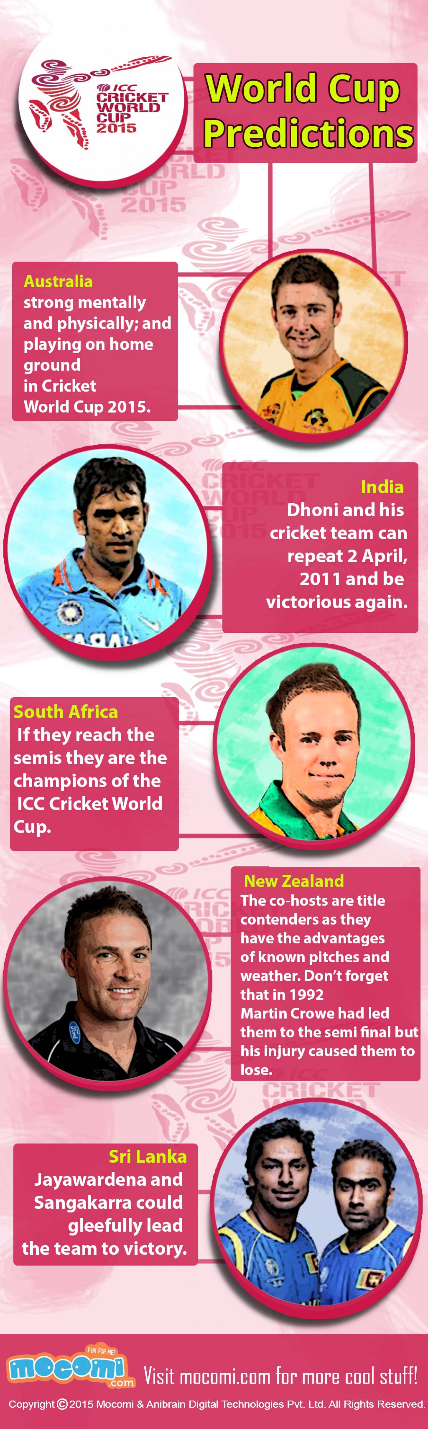 ICC Cricket World Cup 2015 : Predictions Infographic