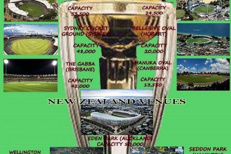 ICC World Cup 2015 Venues  Infographic