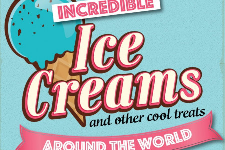 Ice Creams Around the World  Infographic