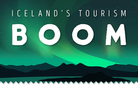 Iceland's Tourism Boom! Infographic