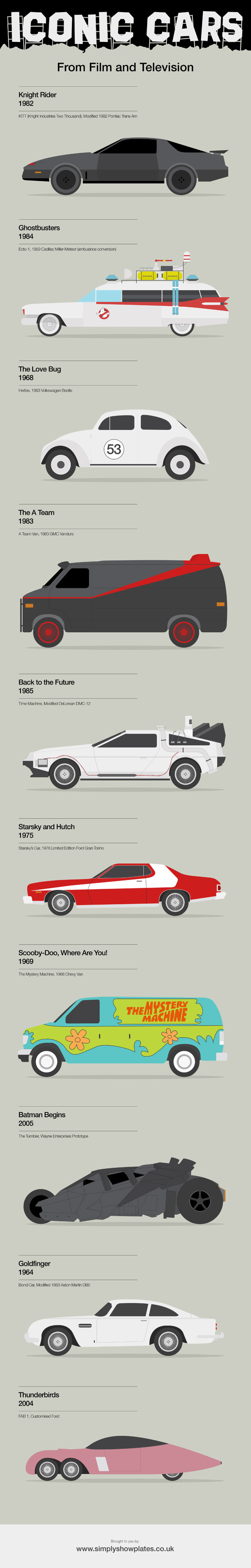Iconic Cars from Film and Television Infographic