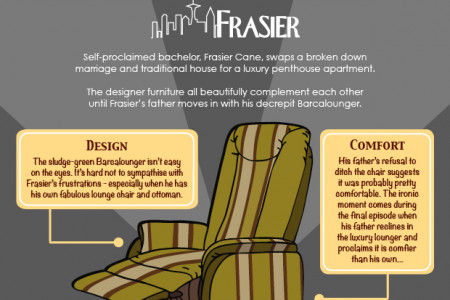 Iconic Furniture in Film & TV Infographic