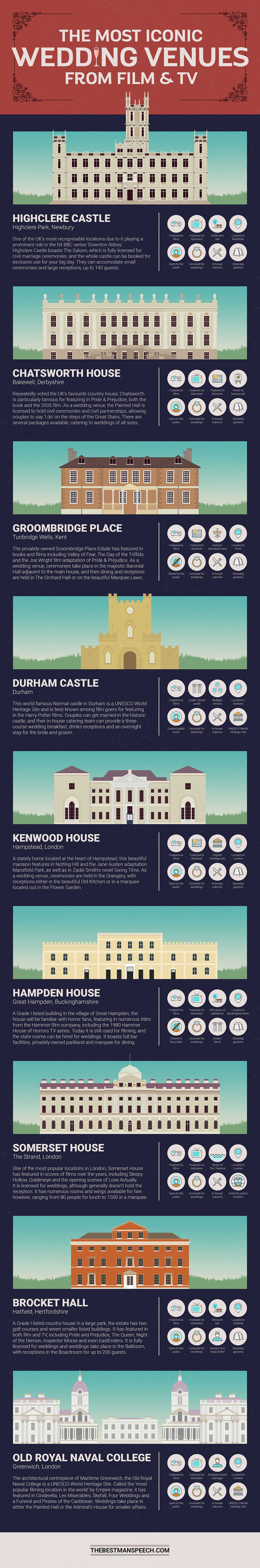 Iconic Wedding Venues from Film and Television Infographic