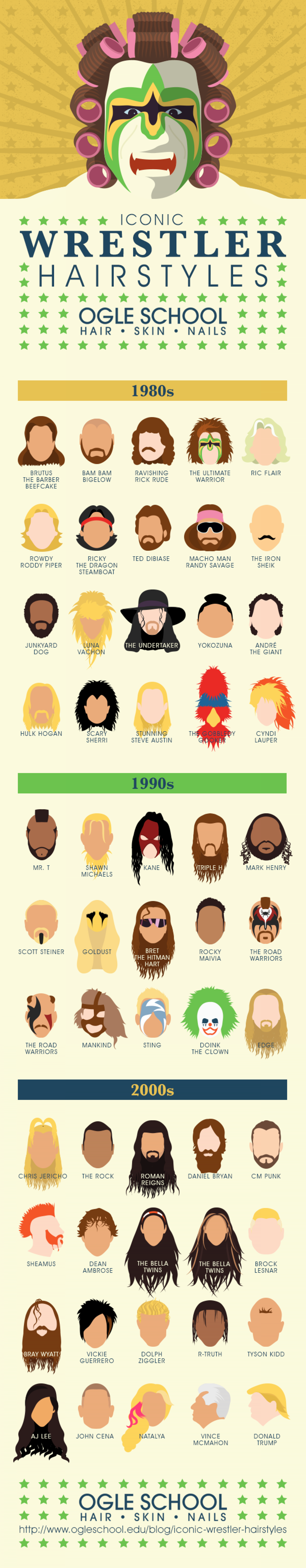 Iconic Wrestler's Hairstyles Infographic