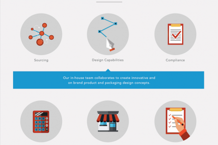 Icons for Web Design Infographic