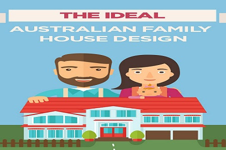 Ideal Australian Family House Design Infographic
