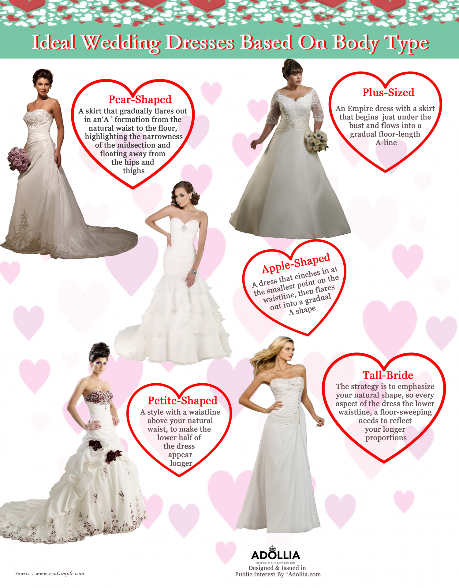Ideal Wedding Dress Beased on Body Type Infographic