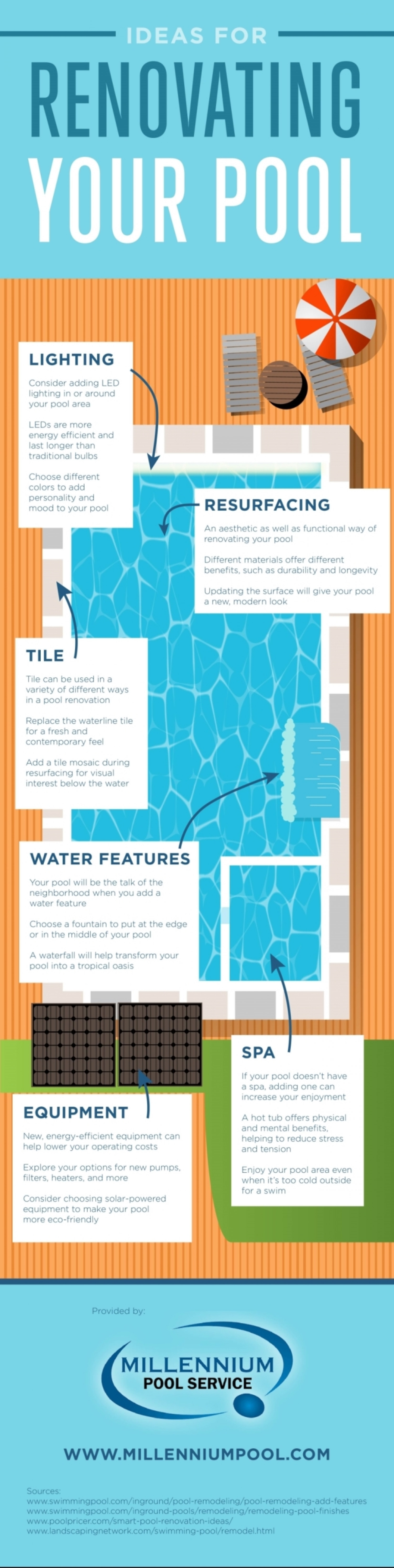 Ideas for Renovating Your Pool  Infographic