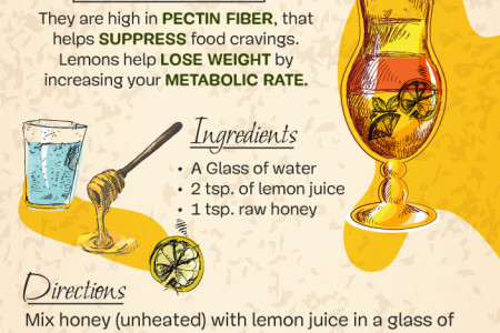 Ideas to Drink Your Way to Weight Loss Infographic